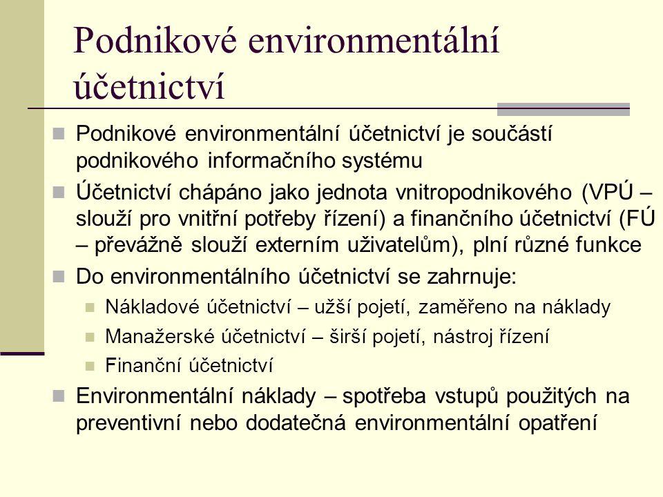 Podnikové environmentální účetnictví Podnikové environmentální účetnictví je součástí podnikového informačního systému Účetnictví chápáno jako jednota