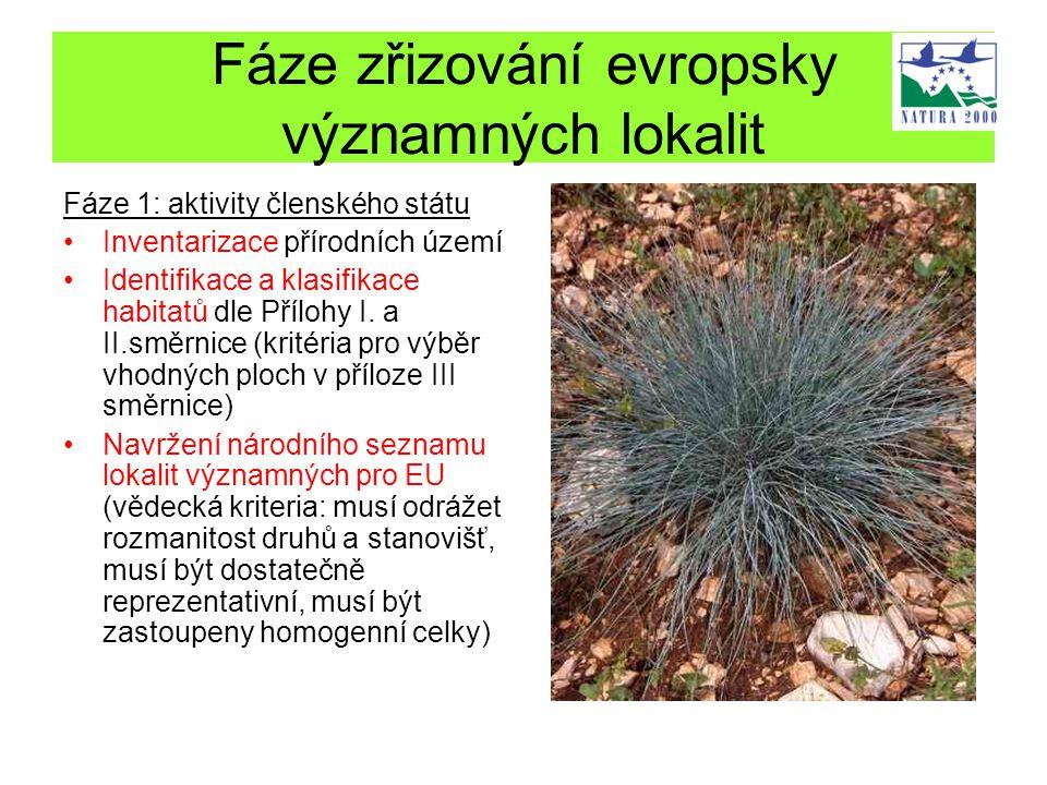 Fáze zřizování evropsky významných lokalit Fáze 1: aktivity členského státu Inventarizace přírodních území Identifikace a klasifikace habitatů dle Pří