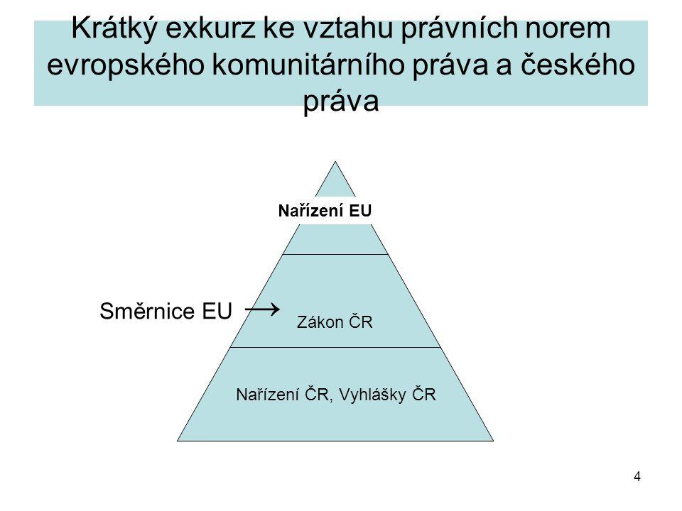 5 Milníky ochrany přírody v EU ES založeno 1957, ale ochranou přírody se zabývá až od 70.let Inspirací pro tvorbu legislativy ES na úseku ochrany přírody byla Úmluva o ochraně evropské fauny a flóry a přírodních stanovišť (Bern, 1979) EU místo ES od r.2009 (Lisabonská smlouva) Hlavní ES právní předpisy: 1979: Směrnice o ptácích (konsolidovaná v roce 2009) 1982: původní nařízení CITES (současné je z r.1997) 1992: Směrnice o stanovištích (platí dodnes) Hlavní ekopolitické dokumenty: 1998 první Strategie EU v ochraně biodiverzity 2001 Göteborg - Strategie udržitelného rozvoje, cíl EU: zastavit do roku 2010 úbytek biodiverzity 2002 – Šestý akční program pro životní prostředí na léta 2002-2012 2006 – Akční plán EU na ochranu biodiverzity 2009 - Bílá kniha EU týkající se opatření v rámci klimatických změn 2011 –Nová Strategie ochrany biodiverzity EU