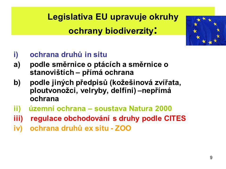 9 Legislativa EU upravuje okruhy ochrany biodiverzity : i)ochrana druhů in situ a)podle směrnice o ptácích a směrnice o stanovištích – přímá ochrana b