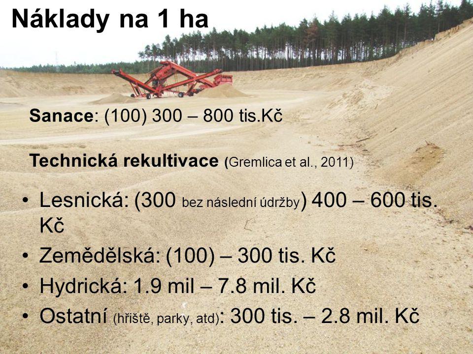 Náklady na 1 ha Lesnická: (300 bez následní údržby ) 400 – 600 tis. Kč Zemědělská: (100) – 300 tis. Kč Hydrická: 1.9 mil – 7.8 mil. Kč Ostatní (hřiště