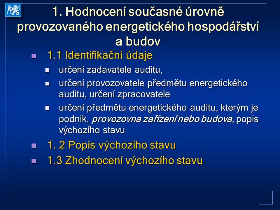 1. Hodnocení současné úrovně provozovaného energetického hospodářství a budov 1.1 Identifikační údaje 1.1 Identifikační údaje určení zadavatele auditu