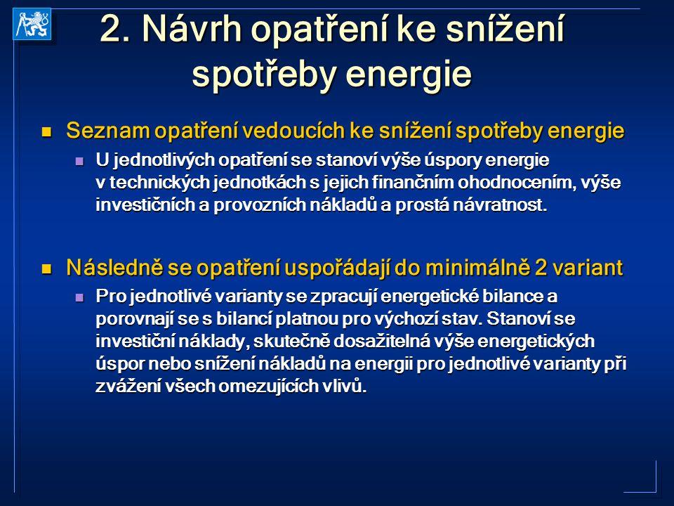 2. Návrh opatření ke snížení spotřeby energie Seznam opatření vedoucích ke snížení spotřeby energie Seznam opatření vedoucích ke snížení spotřeby ener