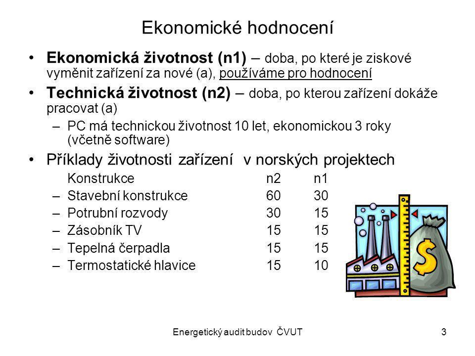Energetický audit budov ČVUT3 Ekonomické hodnocení Ekonomická životnost (n1) – doba, po které je ziskové vyměnit zařízení za nové (a), používáme pro h
