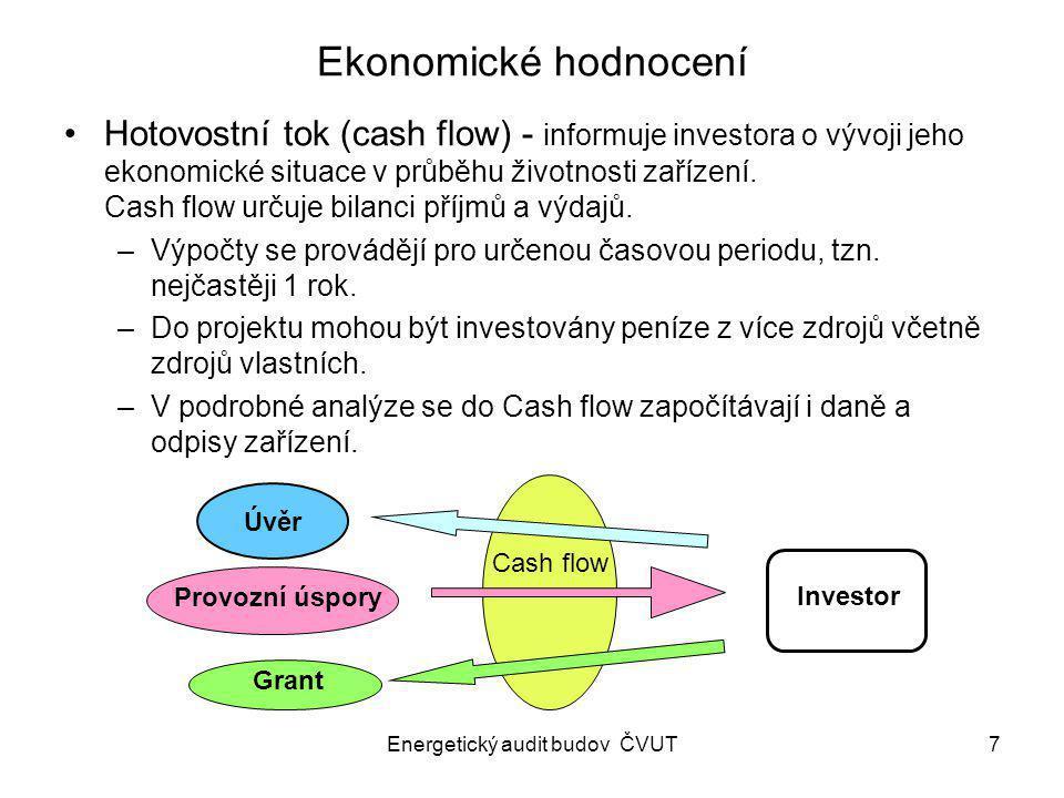 Energetický audit budov ČVUT7 Ekonomické hodnocení Hotovostní tok (cash flow) - informuje investora o vývoji jeho ekonomické situace v průběhu životno
