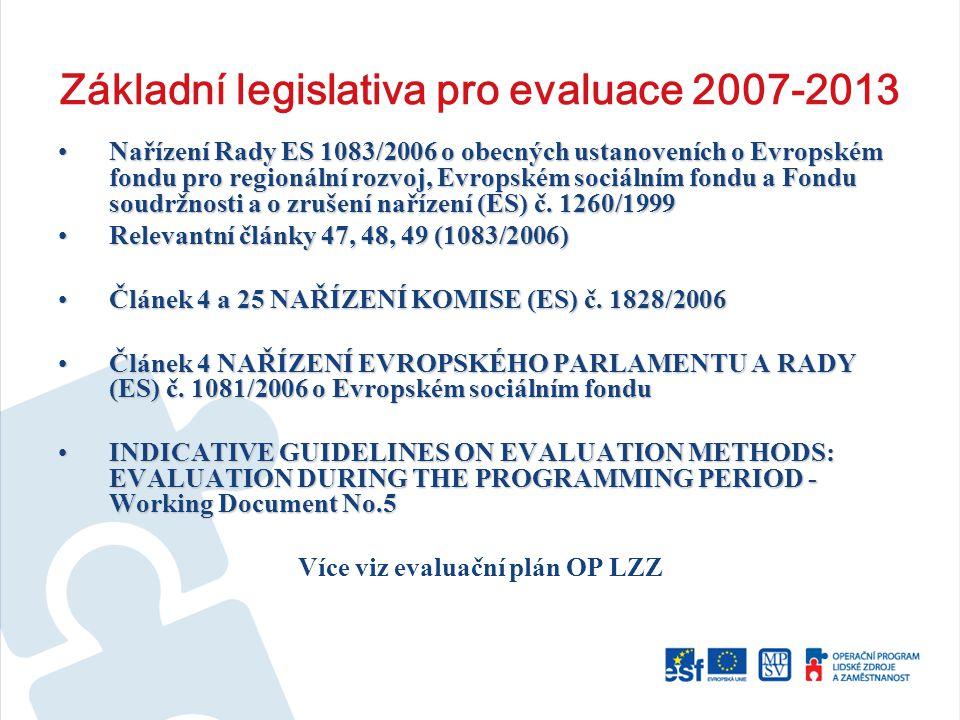 Základní legislativa pro evaluace 2007-2013 Nařízení Rady ES 1083/2006 o obecných ustanoveních o Evropském fondu pro regionální rozvoj, Evropském sociálním fondu a Fondu soudržnosti a o zrušení nařízení (ES) č.
