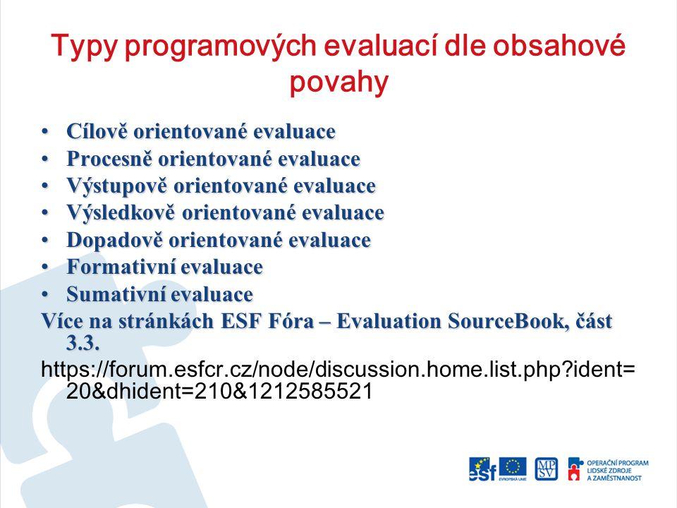Typy programových evaluací dle obsahové povahy Cílově orientované evaluaceCílově orientované evaluace Procesně orientované evaluaceProcesně orientované evaluace Výstupově orientované evaluaceVýstupově orientované evaluace Výsledkově orientované evaluaceVýsledkově orientované evaluace Dopadově orientované evaluaceDopadově orientované evaluace Formativní evaluaceFormativní evaluace Sumativní evaluaceSumativní evaluace Více na stránkách ESF Fóra – Evaluation SourceBook, část 3.3.