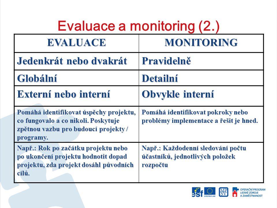 Evaluace a monitoring (2.) EVALUACEMONITORING Jedenkrát nebo dvakrát Pravidelně GlobálníDetailní Externí nebo interní Obvykle interní Pomáhá identifikovat úspěchy projektu, co fungovalo a co nikoli.