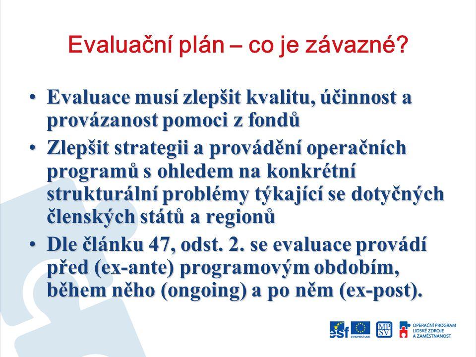 Evaluační plán – co je závazné.