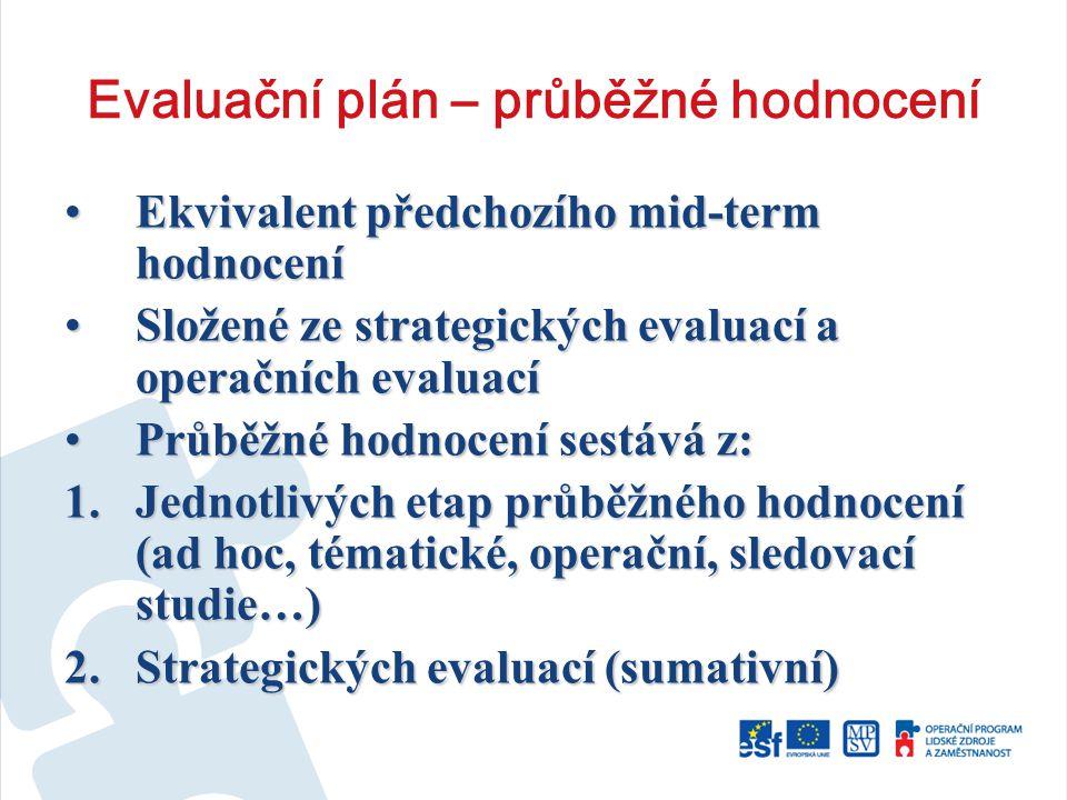Evaluační plán – průběžné hodnocení Ekvivalent předchozího mid-term hodnoceníEkvivalent předchozího mid-term hodnocení Složené ze strategických evaluací a operačních evaluacíSložené ze strategických evaluací a operačních evaluací Průběžné hodnocení sestává z:Průběžné hodnocení sestává z: 1.Jednotlivých etap průběžného hodnocení (ad hoc, tématické, operační, sledovací studie…) 2.Strategických evaluací (sumativní)
