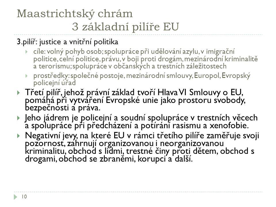 Maastrichtský chrám 3 základní pilíře EU 10 3.pilíř: justice a vnitřní politika  cíle: volný pohyb osob; spolupráce při udělování azylu, v imigrační