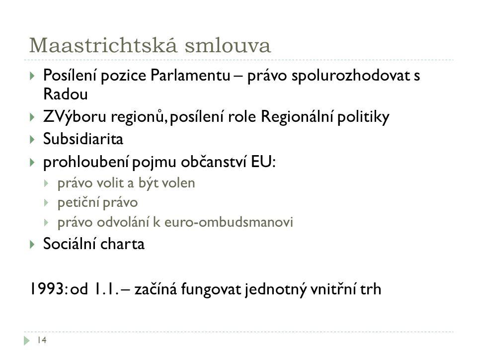 Maastrichtská smlouva 14  Posílení pozice Parlamentu – právo spolurozhodovat s Radou  ZVýboru regionů, posílení role Regionální politiky  Subsidiar