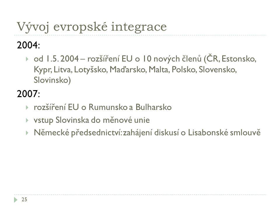 Vývoj evropské integrace 25 2004:  od 1.5. 2004 – rozšíření EU o 10 nových členů (ČR, Estonsko, Kypr, Litva, Lotyšsko, Maďarsko, Malta, Polsko, Slove