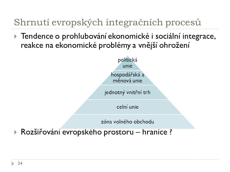 Shrnutí evropských integračních procesů 34  Tendence o prohlubování ekonomické i sociální integrace, reakce na ekonomické problémy a vnější ohrožení
