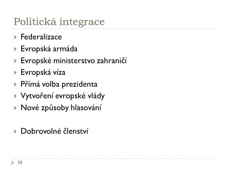 Politická integrace 38  Federalizace  Evropská armáda  Evropské ministerstvo zahraničí  Evropská víza  Přímá volba prezidenta  Vytvoření evropsk
