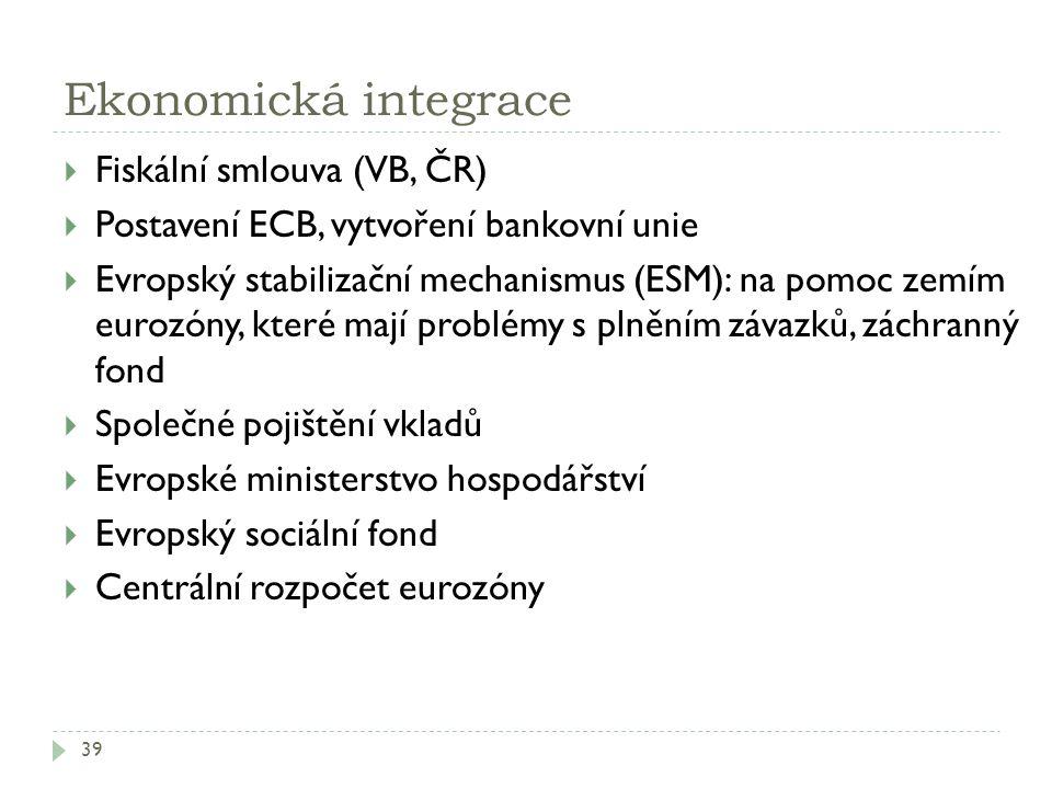 Ekonomická integrace 39  Fiskální smlouva (VB, ČR)  Postavení ECB, vytvoření bankovní unie  Evropský stabilizační mechanismus (ESM): na pomoc zemím
