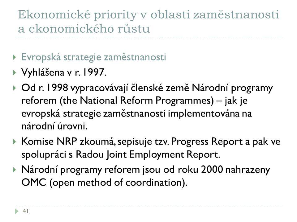 Ekonomické priority v oblasti zaměstnanosti a ekonomického růstu 41  Evropská strategie zaměstnanosti  Vyhlášena v r. 1997.  Od r. 1998 vypracováva