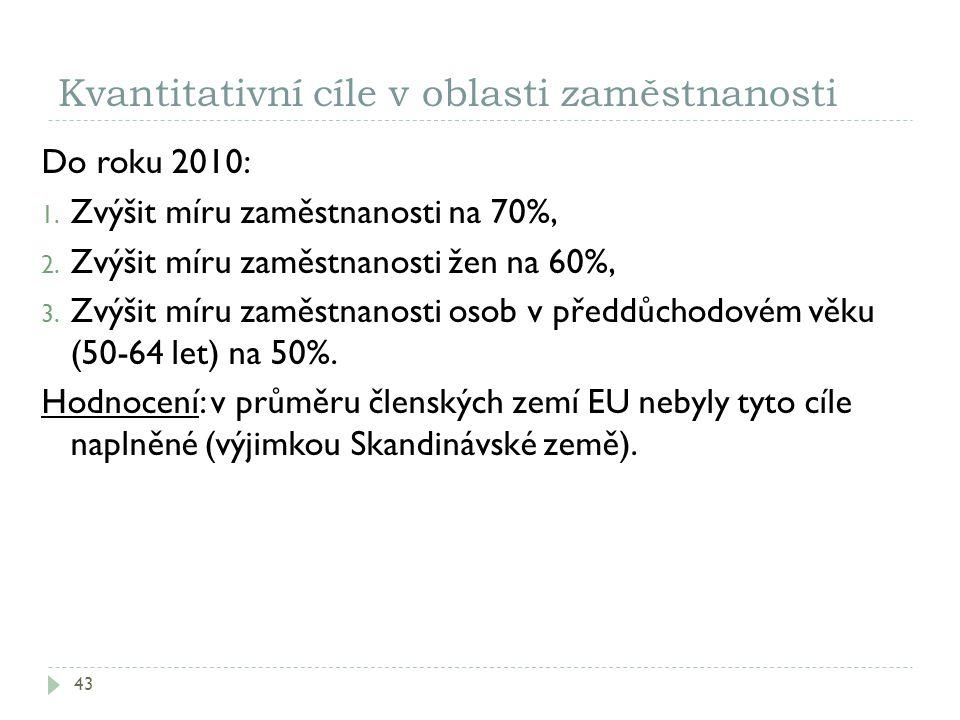 Kvantitativní cíle v oblasti zaměstnanosti 43 Do roku 2010: 1. Zvýšit míru zaměstnanosti na 70%, 2. Zvýšit míru zaměstnanosti žen na 60%, 3. Zvýšit mí