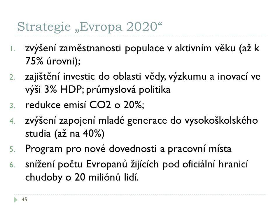 """Strategie """"Evropa 2020"""" 45 1. zvýšení zaměstnanosti populace v aktivním věku (až k 75% úrovni); 2. zajištění investic do oblasti vědy, výzkumu a inova"""