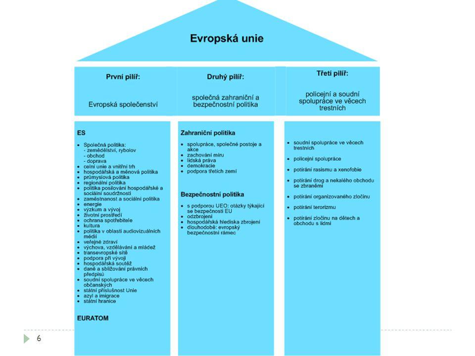 Maastrichtský chrám 3 základní pilíře EU 7 1.pilíř: tři původní společenství + evropské instituce  cíle: hospodářská a měnová unie; společný trh; společná průmyslová, daňová a kulturní politika; regionální a sociální fondy; výzkum a technologický rozvoj  prostředky: právní akty, nařízení, směrnice, doporučení a rozhodnutí  Vytvoření jednotného vnitřního trhu.