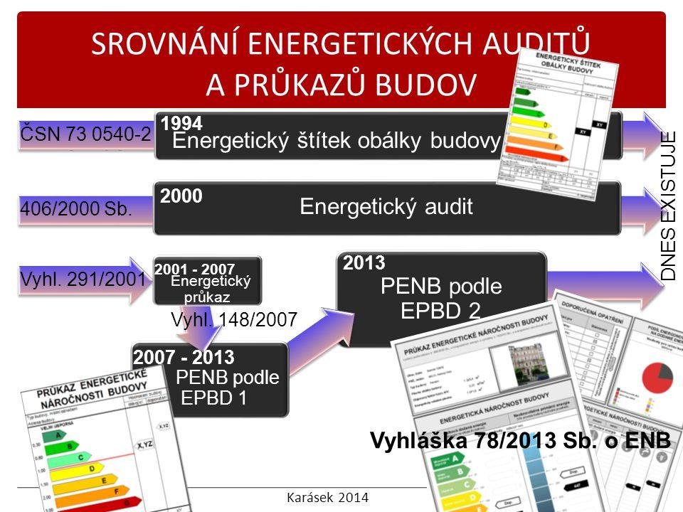 Karásek 2014 SROVNÁNÍ ENERGETICKÝCH AUDITŮ A PRŮKAZŮ BUDOV Member 14 PENB podle EPBD 2 PENB podle EPBD 1 Energetický průkaz Energetický štítek obálky