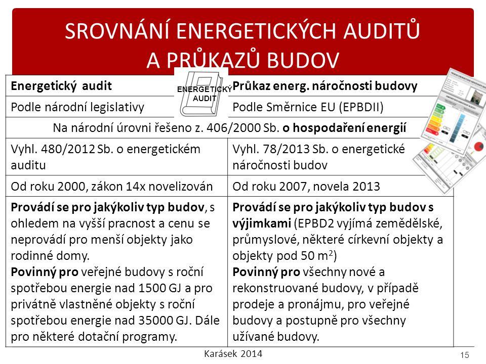 Karásek 2014 SROVNÁNÍ ENERGETICKÝCH AUDITŮ A PRŮKAZŮ BUDOV 15 Energetický auditPrůkaz energ. náročnosti budovy Podle národní legislativyPodle Směrnice