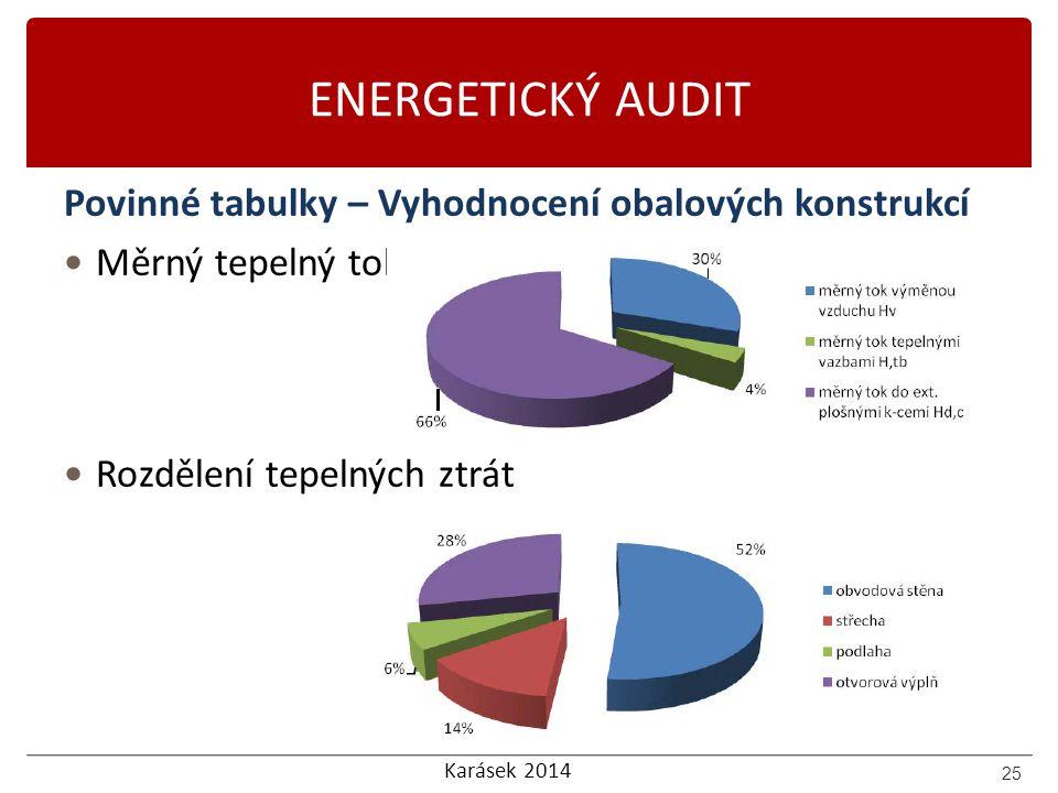 Karásek 2014 ENERGETICKÝ AUDIT Povinné tabulky – Vyhodnocení obalových konstrukcí Měrný tepelný tok Rozdělení tepelných ztrát 25