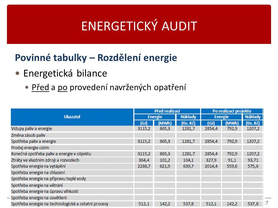 Karásek 2014 ENERGETICKÝ AUDIT Povinné tabulky – Rozdělení energie Energetická bilance Před a po provedení navržených opatření 27
