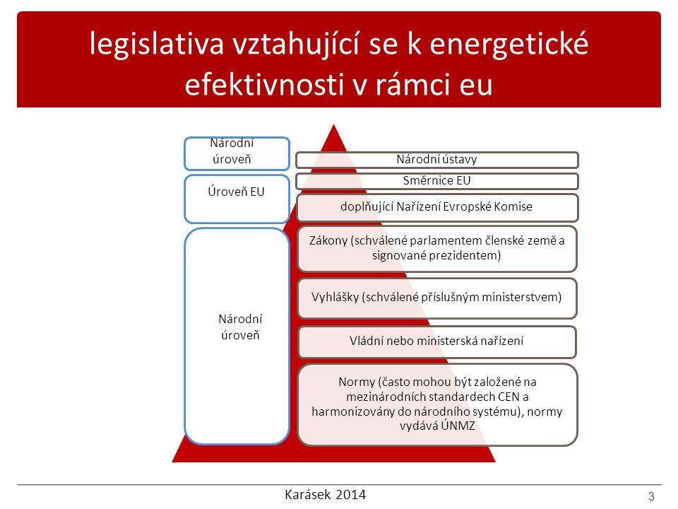 """Karásek 2014 legislativa vztahující se k energetické efektivnosti v rámci eu Úroveň EU - legislativa a normy Nejdůležitější """"zastřešující dokumenty k EE v budovách: Energy Performance of Buildings Directives 2002/91/EC (EPBD I) a následně novela 2010/31/EU (EPBD II) Tato EU legislativa nedefinuje Energetické audity, ale pouze Energetickou náročnost budov (tj."""