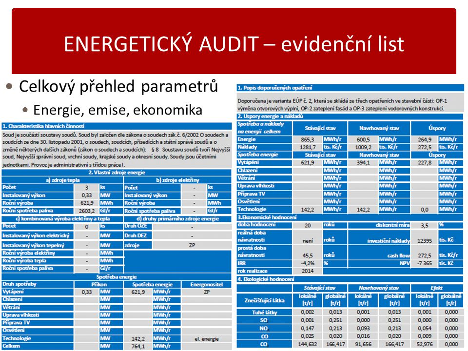 Karásek 2014 ENERGETICKÝ AUDIT – evidenční list Celkový přehled parametrů Energie, emise, ekonomika 31