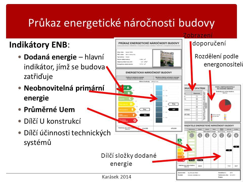 Karásek 2014 Průkaz energetické náročnosti budovy Indikátory ENB: Dodaná energie – hlavní indikátor, jímž se budova zatřiďuje Neobnovitelná primární e