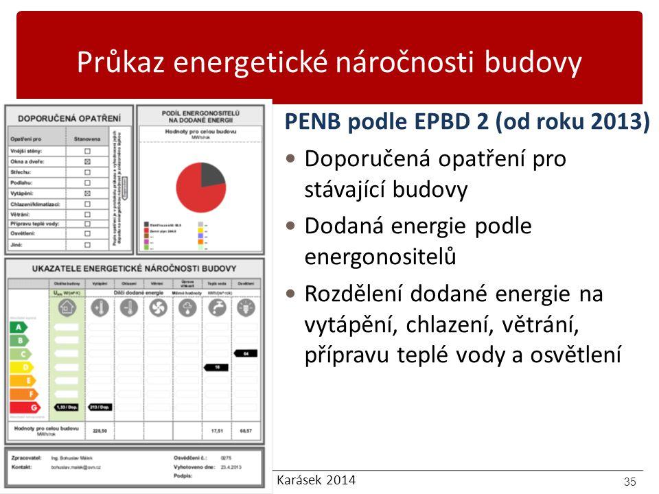 Karásek 2014 Průkaz energetické náročnosti budovy PENB podle EPBD 2 (od roku 2013) Doporučená opatření pro stávající budovy Dodaná energie podle energ