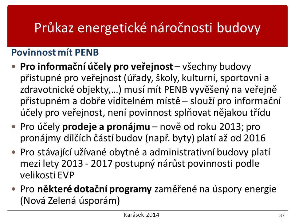 Karásek 2014 Průkaz energetické náročnosti budovy Povinnost mít PENB Pro informační účely pro veřejnost – všechny budovy přístupné pro veřejnost (úřad