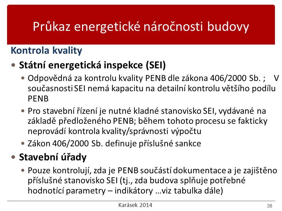 Karásek 2014 Průkaz energetické náročnosti budovy Kontrola kvality Státní energetická inspekce (SEI) Odpovědná za kontrolu kvality PENB dle zákona 406