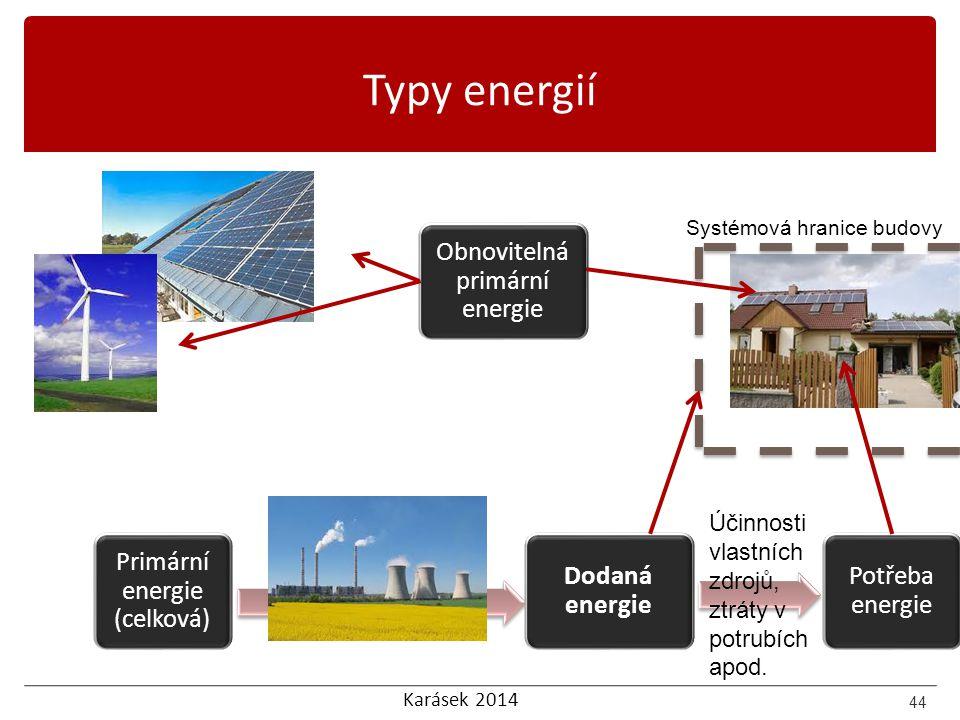 Karásek 2014 Typy energií 44 Potřeba energie Systémová hranice budovy Dodaná energie Účinnosti vlastních zdrojů, ztráty v potrubích apod. Primární ene