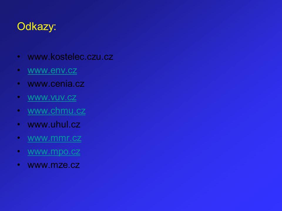 Odkazy: www.kostelec.czu.cz www.env.cz www.cenia.cz www.vuv.cz www.chmu.cz www.uhul.cz www.mmr.cz www.mpo.cz www.mze.cz