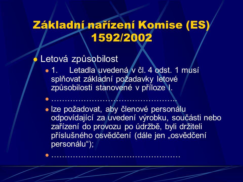 Základní nařízení Komise (ES) 1592/2002 Letová způsobilost 1.Letadla uvedená v čl. 4 odst. 1 musí splňovat základní požadavky letové způsobilosti stan