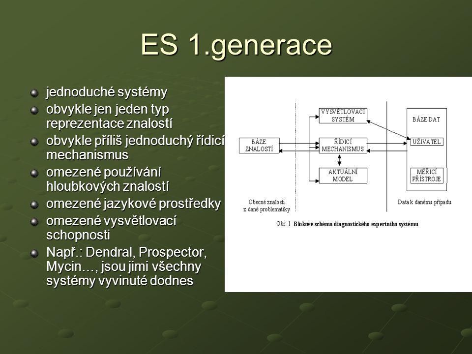 ES 1.generace jednoduché systémy obvykle jen jeden typ reprezentace znalostí obvykle příliš jednoduchý řídicí mechanismus omezené používání hloubkových znalostí omezené jazykové prostředky omezené vysvětlovací schopnosti Např.: Dendral, Prospector, Mycin…, jsou jimi všechny systémy vyvinuté dodnes