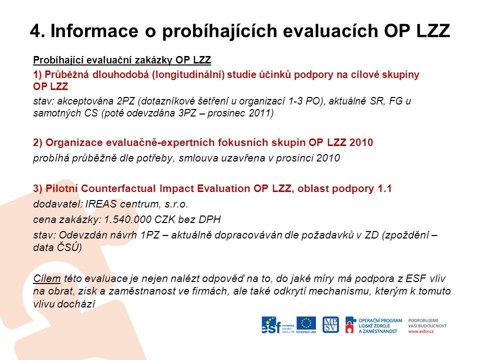 4. Informace o probíhajících evaluacích OP LZZ Probíhající evaluační zakázky OP LZZ 1) Průběžná dlouhodobá (longitudinální) studie účinků podpory na c