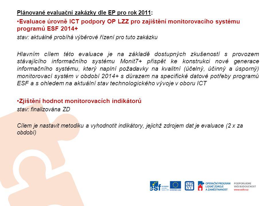 Plánované evaluační zakázky dle EP pro rok 2011: Evaluace úrovně ICT podpory OP LZZ pro zajištění monitorovacího systému programů ESF 2014+ stav: aktuálně probíhá výběrové řízení pro tuto zakázku Hlavním cílem této evaluace je na základě dostupných zkušeností s provozem stávajícího informačního systému Monit7+ přispět ke konstrukci nové generace informačního systému, který naplní požadavky na kvalitní (účelný, účinný a úsporný) monitorovací systém v období 2014+ s důrazem na specifické datové potřeby programů ESF a s ohledem na aktuální stav technologického vývoje v oboru ICT Zjištění hodnot monitorovacích indikátorů stav: finalizována ZD Cílem je nastavit metodiku a vyhodnotit indikátory, jejichž zdrojem dat je evaluace (2 x za období)