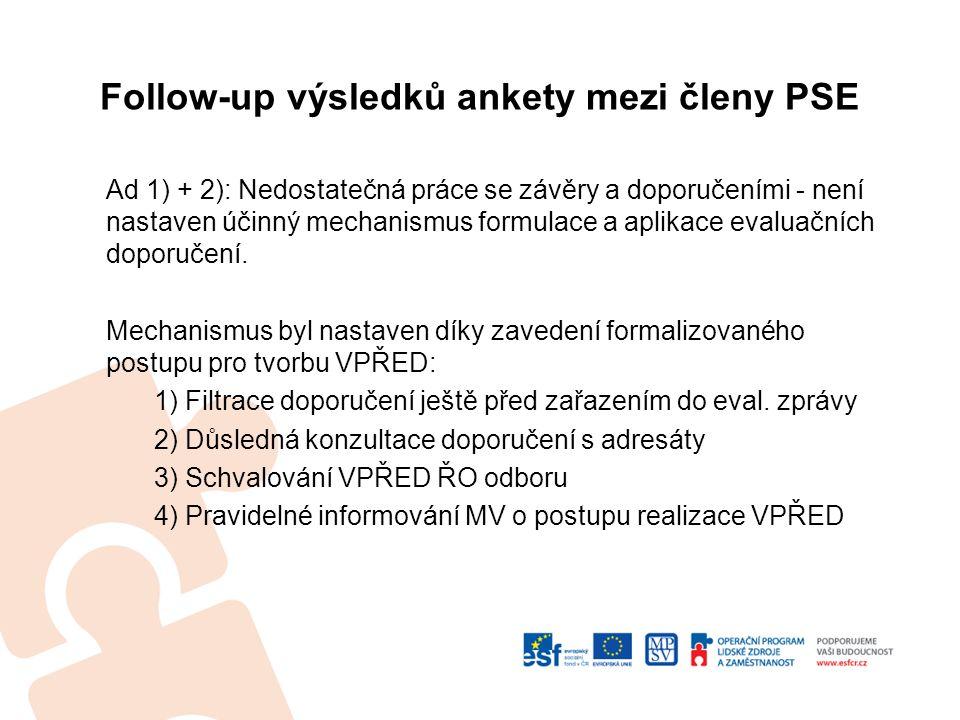 Follow-up výsledků ankety mezi členy PSE Ad 1) + 2): Nedostatečná práce se závěry a doporučeními - není nastaven účinný mechanismus formulace a aplikace evaluačních doporučení.