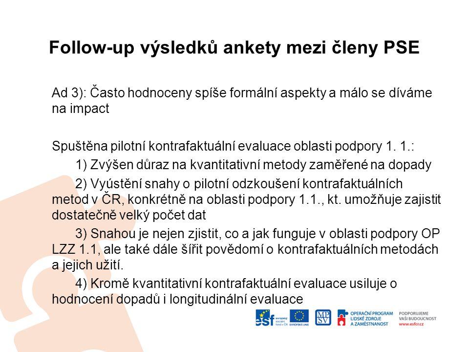 Follow-up výsledků ankety mezi členy PSE Ad 3): Často hodnoceny spíše formální aspekty a málo se díváme na impact Spuštěna pilotní kontrafaktuální evaluace oblasti podpory 1.