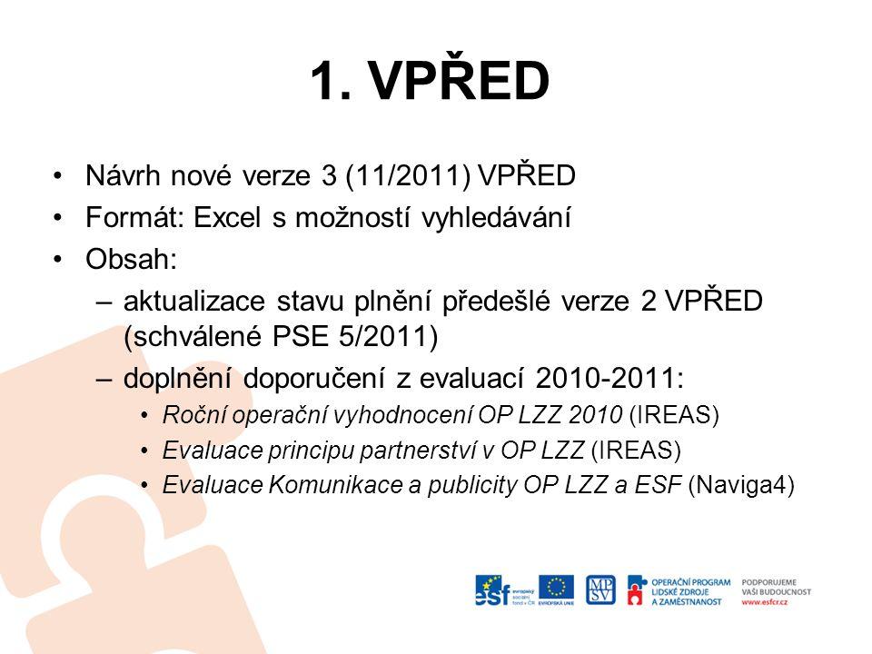 1. VPŘED Návrh nové verze 3 (11/2011) VPŘED Formát: Excel s možností vyhledávání Obsah: –aktualizace stavu plnění předešlé verze 2 VPŘED (schválené PS
