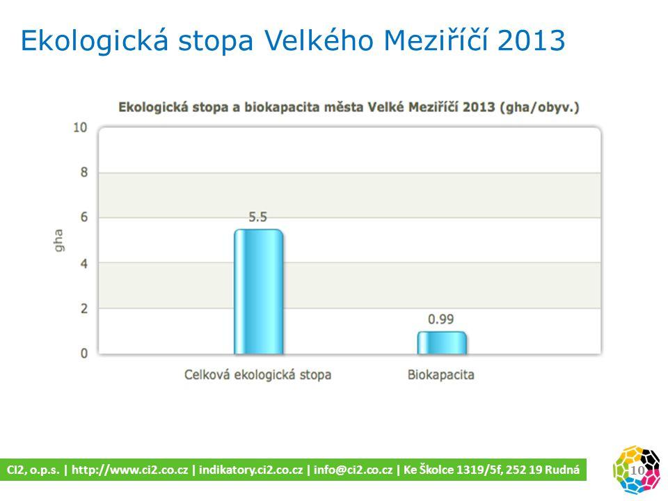 Ekologická stopa Velkého Meziříčí 2013 10 CI2, o.p.s.