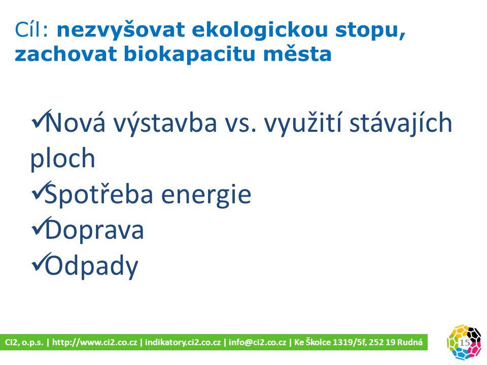 Cíl: nezvyšovat ekologickou stopu, zachovat biokapacitu města 15 CI2, o.p.s.