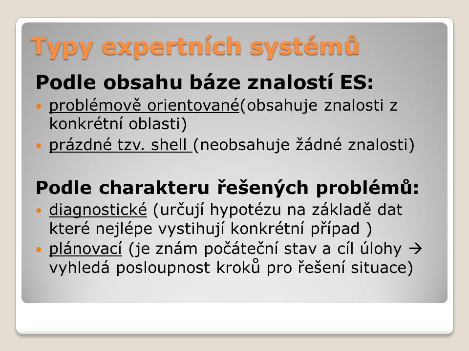 Typy expertních systémů Podle obsahu báze znalostí ES: problémově orientované(obsahuje znalosti z konkrétní oblasti) prázdné tzv. shell (neobsahuje žá