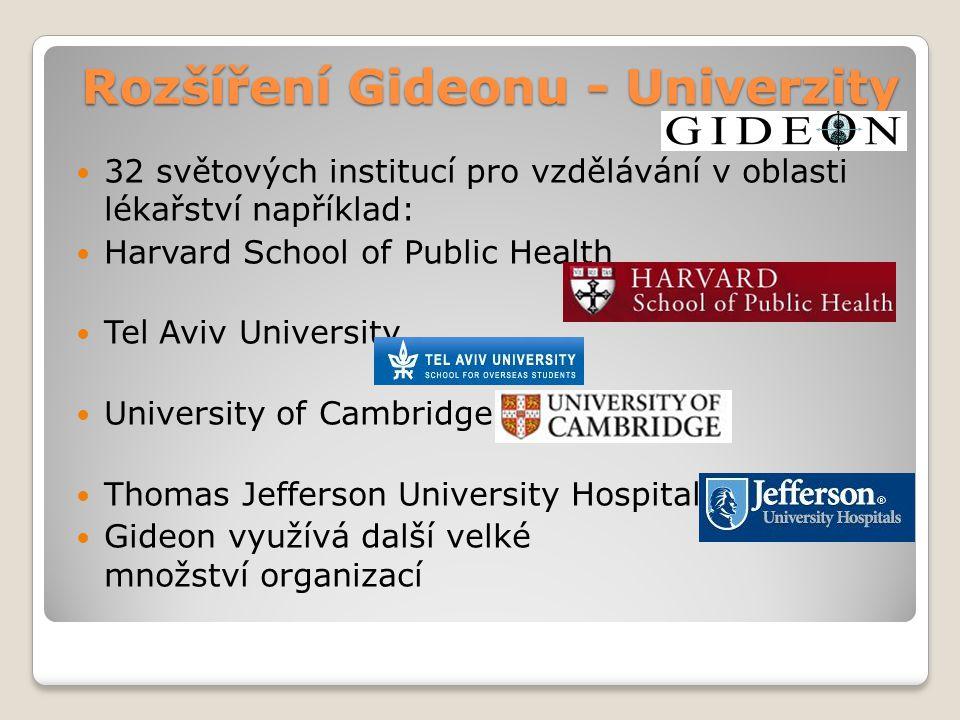 32 světových institucí pro vzdělávání v oblasti lékařství například: Harvard School of Public Health Tel Aviv University University of Cambridge Thomas Jefferson University Hospital Gideon využívá další velké množství organizací Rozšíření Gideonu - Univerzity