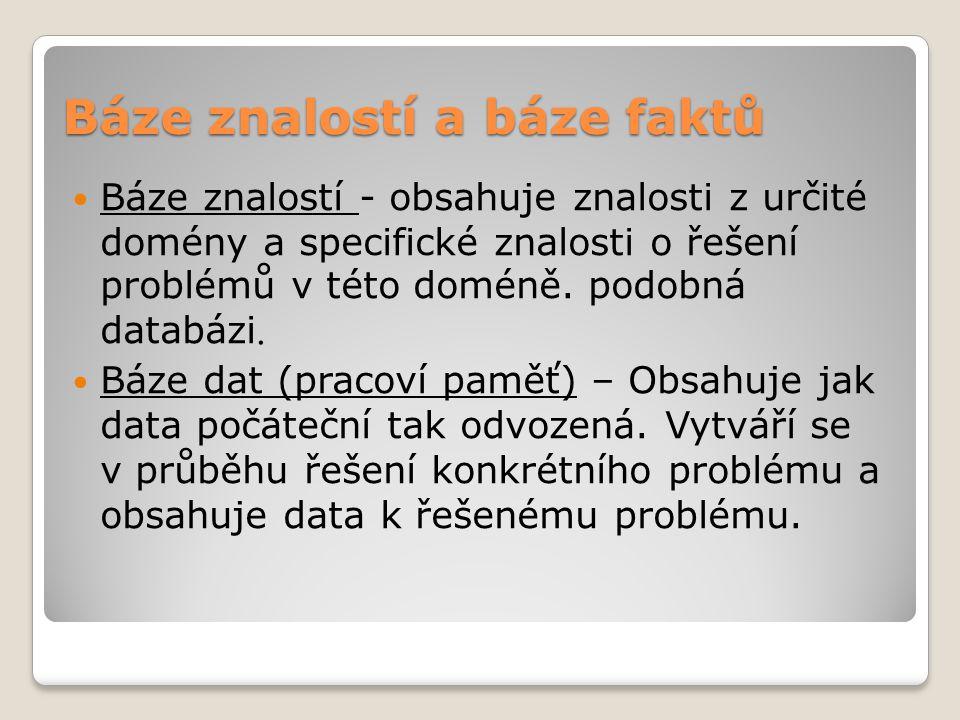 Báze znalostí a báze faktů Báze znalostí - obsahuje znalosti z určité domény a specifické znalosti o řešení problémů v této doméně. podobná databázi.