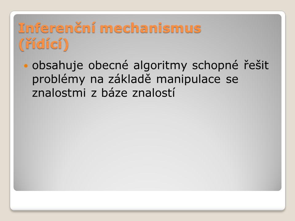 Inferenční mechanismus (řídící) obsahuje obecné algoritmy schopné řešit problémy na základě manipulace se znalostmi z báze znalostí