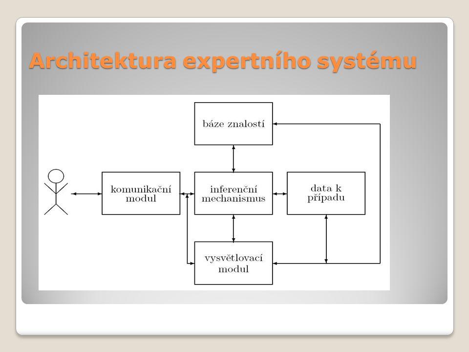 Architektura expertního systému